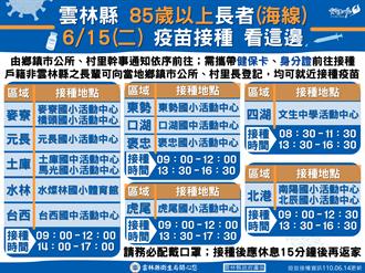 雲林20鄉鎮市快打站明開打 施打門檻85歲以上