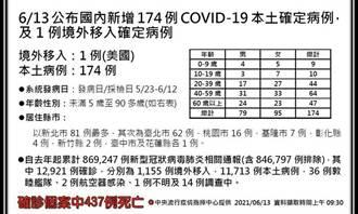 楊秉儒》被迫孤獨死去的437位同胞