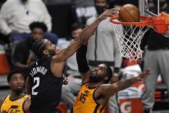 NBA》首節打爆爵士 里歐納德率領快艇2比2扳平