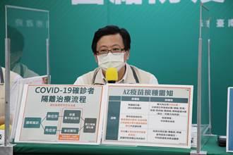 打疫苗不是先排先贏 台南市衛生局長援引《諾亞方舟》