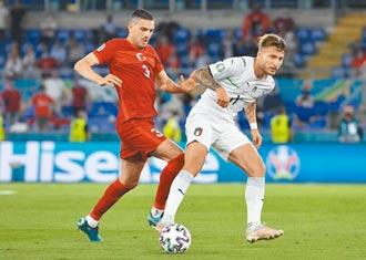 歐洲盃開踢 4陸企成頂級贊助商