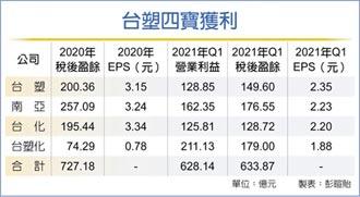 台塑四寶今年獲利 目標突破2,000億