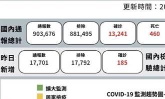楊秉儒》倒楣的是可憐的2300萬無辜同胞!