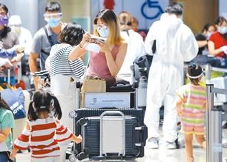 數字會說話 飛美機票銷量6月暴增9倍