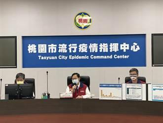 龜山某工廠隔離期滿再採檢 又篩出4人確診