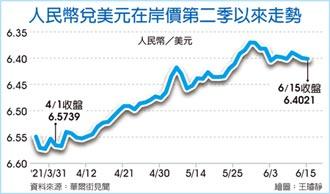 人行官媒:人民幣下半年看貶