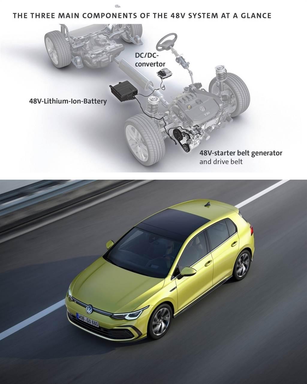 由於2020年起法規規定汽車製造商平均二氧化碳排放量須為95 g/km,更為嚴格的法規導致1.5 TSI evo引擎原本高達12.5:1的壓縮比只好降低至10.5:1,雖然對於性能表現會有所減損,但好在有48V電力系統BSG馬達的輔助,不僅互補了性能的流失,扭力提升的時機也比過去提早了25%。