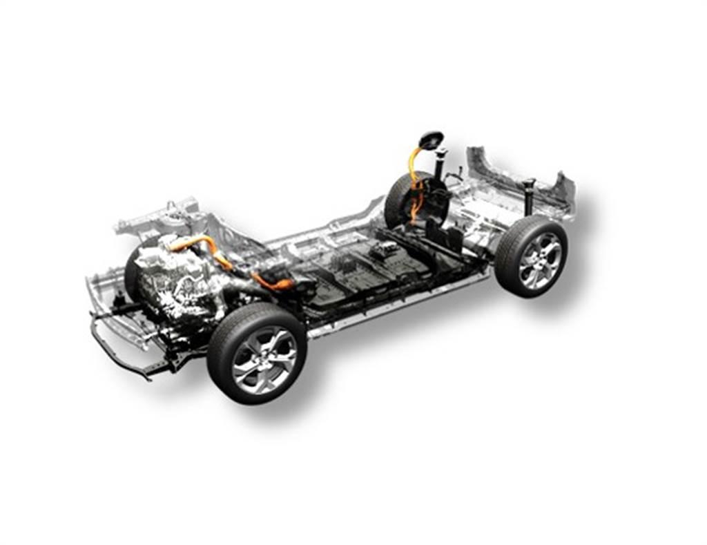 小型車商品群專用 ROTARY 增程型電動車平台
