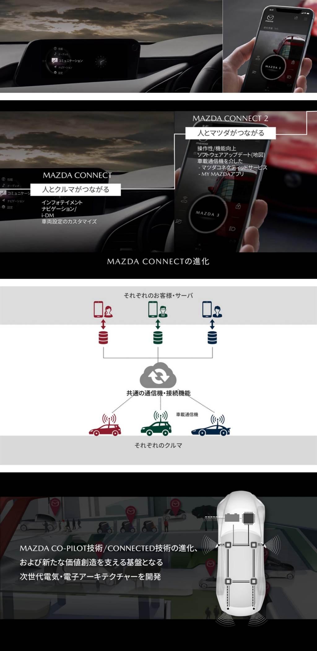 """基於「""""Zoom-Zoom"""" 永續發展宣言 2030」Mazda 發表至 2030 年全新技術和產品政策藍圖!"""