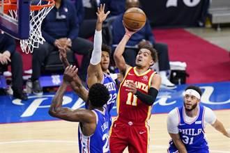 NBA》落後26分 老鷹驚天逆轉七六人取得聽牌局面