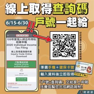 申報扶養更便利 手機認證取得查詢碼可一併取得戶號