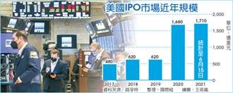 美IPO熱 上半年籌資超越去年