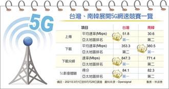 台灣5G三大指標 亞太區第一