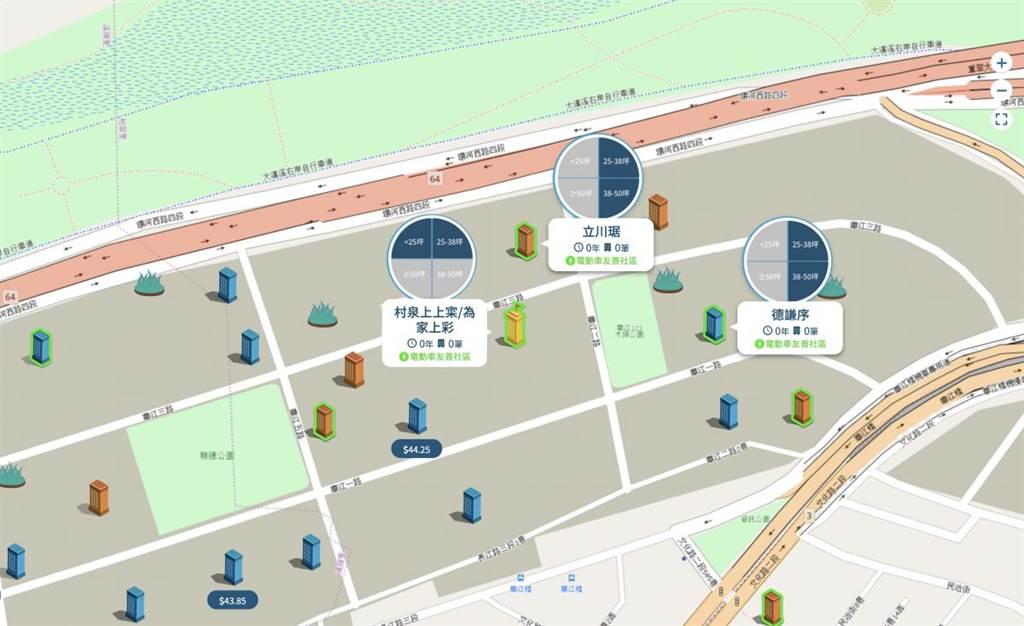 江翠北側重劃區DEF周邊屋齡0-5年個案