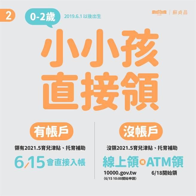 孩童家庭防疫補貼「0-2歲小孩領取方式」。(取自蘇貞昌臉書)
