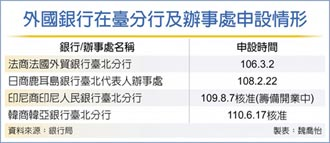 韓亞銀行獲准在台設分行