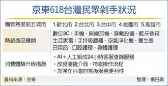 京東618網購節 台人狂剁手