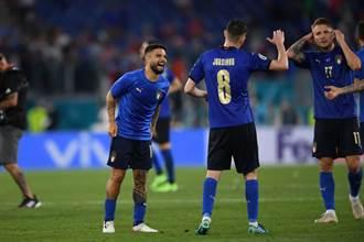 《時來運轉》主筆室-【歐國盃】義大利必爭首名出線 瑞士力保出線希望