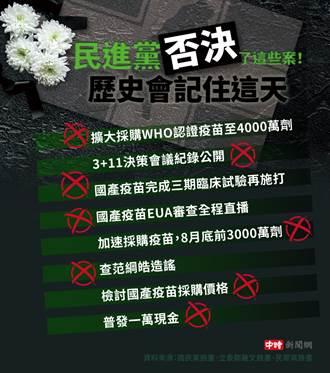 尚青論壇》抗議尚未成功,同志仍須努力(何溢誠)