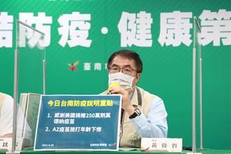 台南連5天+0 黃偉哲:未形成群體免疫前都不能大意