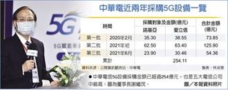 5G建設戰 中華電信搶當霸主