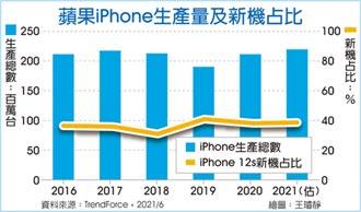 iPhone年產量 上看2.23億支