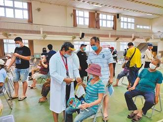 台南中西區備1000劑 只來489人