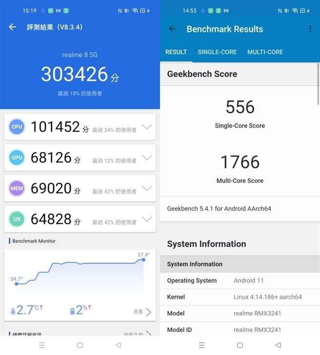 realme 8 5G安兔兔評測(左)與Geekbench 5跑分結果。(手機截圖)