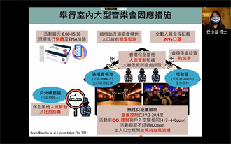 西班牙研究500人室內演唱會 發現嚴格管制下不會增加感染風險