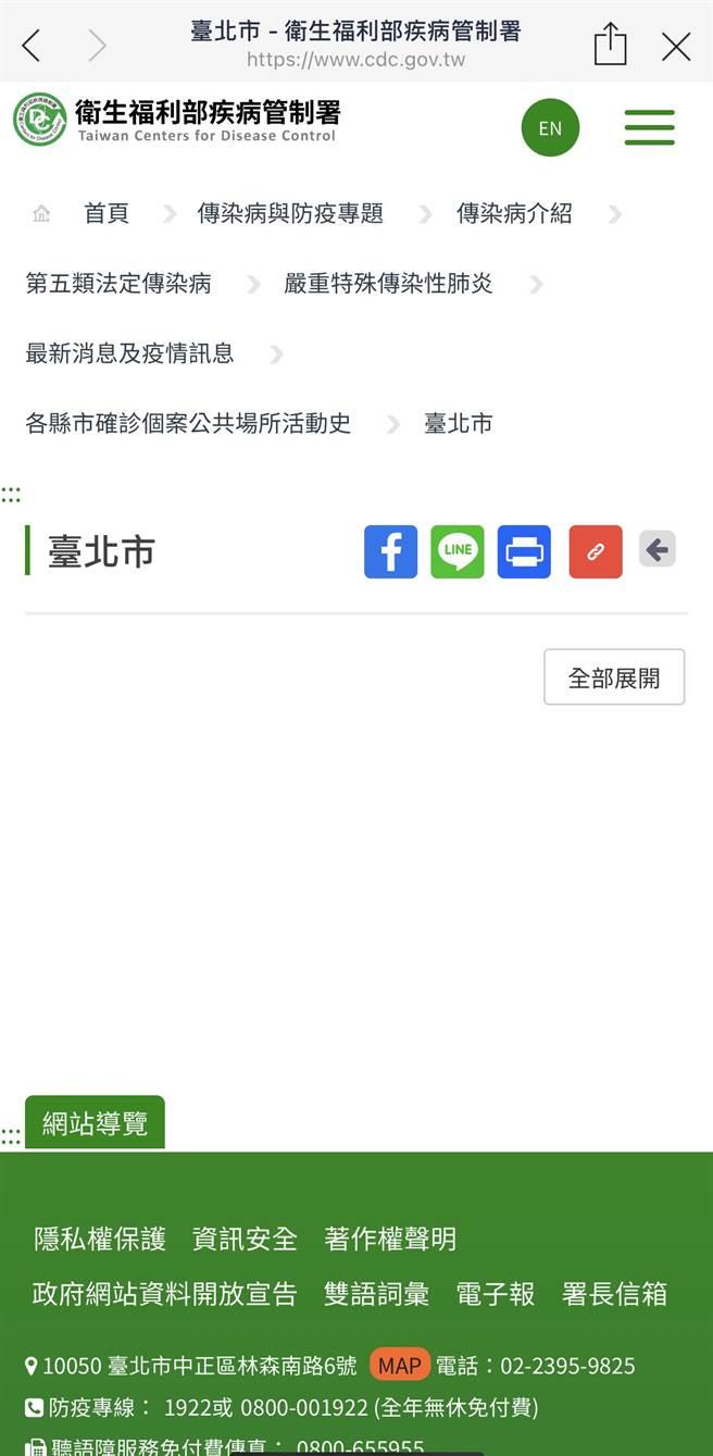北市府被抓包疫调未上传疾管署 议员轰:离谱盖牌