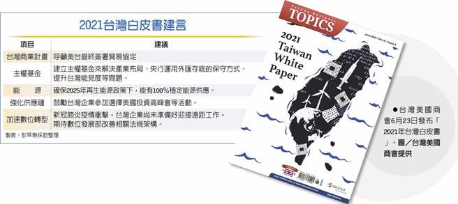 2021台灣白皮書建言  ●台灣美國商會6月23日發布「2021年台灣白皮書」。圖/台灣美國商會提供