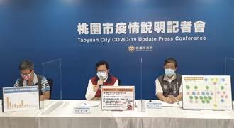 國軍桃園總醫院增6確診 鄭文燦:距離清零還有抗戰要打