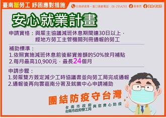 疫情持續延燒 台南無薪假1483人 住宿餐飲業占大宗