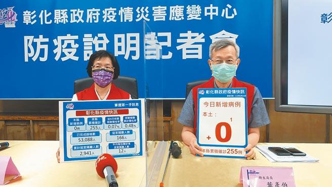 彰化縣長王惠美(左)24日宣布無新增本土確診者,並說明新的確診者足跡來自外縣市確診案例。(謝瓊雲攝)