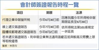 會計師簽證報告 最遲8月2日遞交