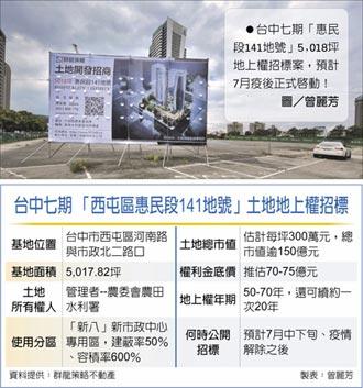 台中七期百億地上權案 7月招標