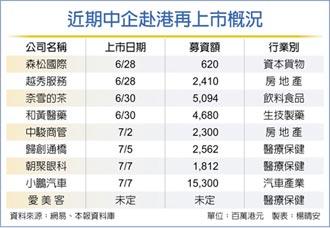 小鵬汽車赴港IPO 籌153億港元