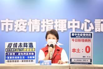 台中今再度+0 盧秀燕呼籲防堵Delta病毒