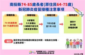 南投縣疫苗配撥2萬3800劑 7月3日起開放74歲至85歲接種