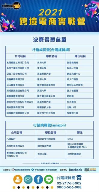 台灣經貿網攜手FB及亞馬遜跨境電商實戰營 線上訂單逾7500美元