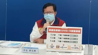桃園孕婦疫苗門診秒殺 鄭文燦向孕媽道歉:莫德納疫苗所剩不多