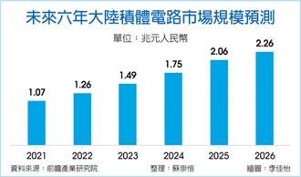 北京半導體行業協會:陸晶片國產化 受6因素影響
