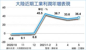 陸5月工業利潤 年增36.4%