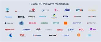 高通攜手43家電信商與手機品牌共推5G毫米波技術發展