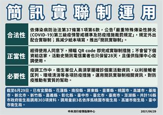 指揮中心公布簡訊實聯制調用紀錄 新北市/台北市疫情嚴重未入前三