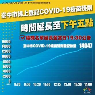5小時1萬4千人完成登記 中市疫苗殘劑網路預約延到5點