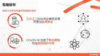 遠距工作挑戰多 調查:2/3台灣企業更重視資安