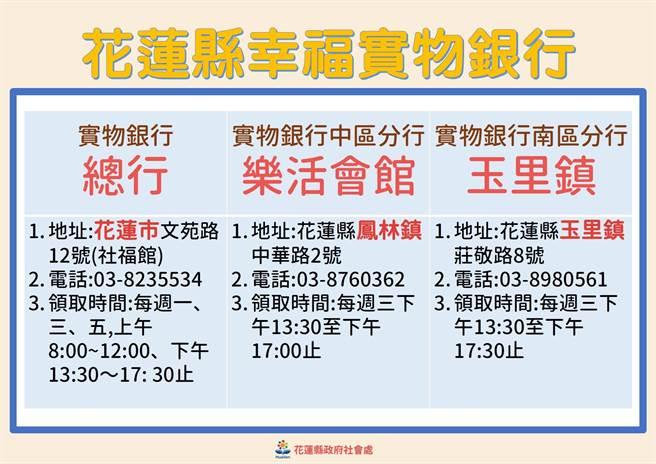花蓮縣府社會處實物銀行在北中南三區分別設置提供物資的領取點。(花蓮縣政府提供/羅亦晽花蓮傳真)