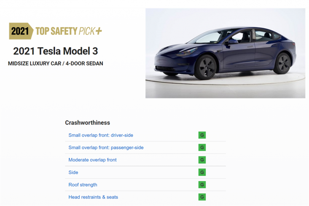 無雷達 Model 3 重獲《消費者報告》推薦首選與 IIHS 測試最高評級:Tesla Vision 安全性絲毫未減