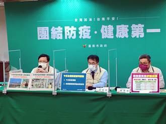 台南市商業服務業紓困申請1982件 金額達10.7億元